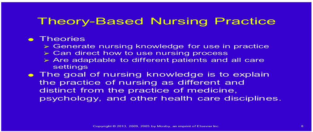 the theories generate knowledge needed in writing the nursing dissertations