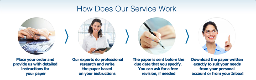 how our services work
